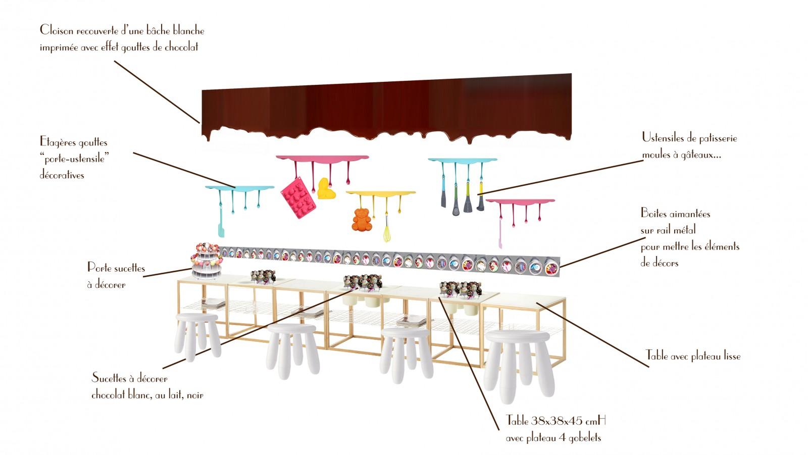 sceno de l espace atelier pour la chocolaterie BMW